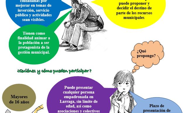 PRESUPUESTOS PARTICIPATIVOS LARRAGA 2019